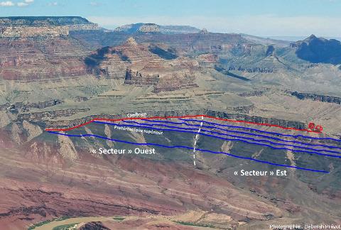 Interprétation de la discordance Cambrien/Protérozoïque supérieur, Grand Canyon du Colorado, Arizona (USA)