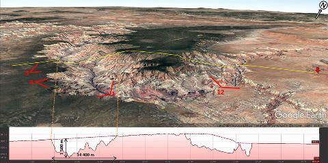 Vue aérienne et coupe topographique du Grand Canyon du Colorado