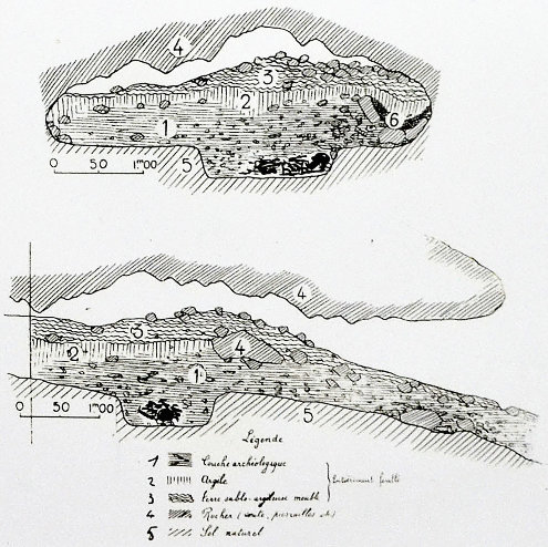 Schémas des frères Bouyssonie montrant une coupe transversale (en haut) et longitudinale (en bas) de la grotte de la Chapelle-aux-Saints (la Bouffia Bonneval)