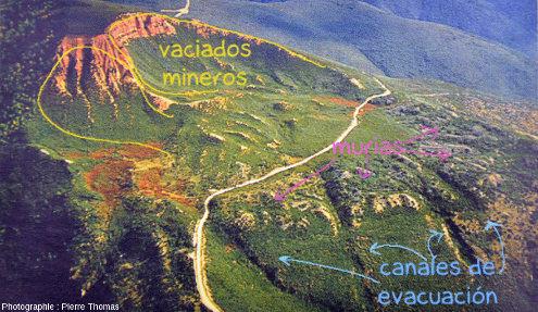 Panneau présenté par l'Aula arqueológica de Las Médulas montrant, dans son état actuel, la zone (3) de la vue aérienne du site