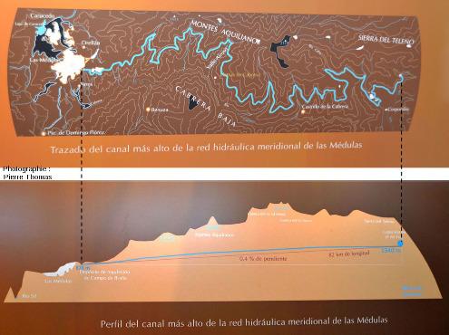 Panneaux présentés par l'Aula arqueológica de Las Médulas montrant carte et profil d'un canal romain apportant de l'eau sur le site de Las Medulas