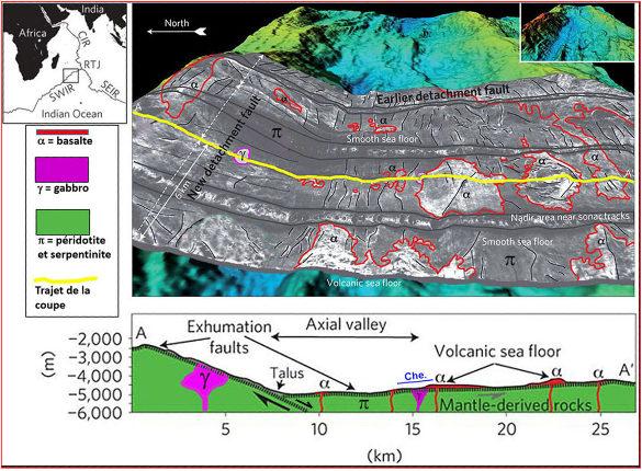 Image et coupe d'un fond océanique au niveau d'une dorsale lente dans l'océan Indien