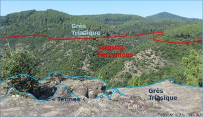 Point de vue interprété, orienté Sud-Ouest, sur la vallée de la Beaume avec un plateau de grès sub-horizontal (Trias inférieur) reposant sur des schistes cristallins de la chaine hercynienne, Vernon (Ardèche)