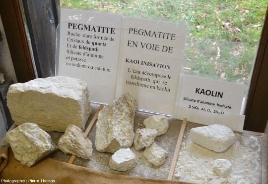 Trois étapes montrant le passage de la pegmatite au kaolin