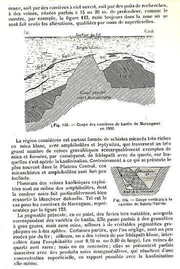 Extrait d'un ouvrage de l'inspecteur général des mines Louis de Launay (qui a visité ces carrières en 1913) décrivant et discutant la géologie de ces carrières