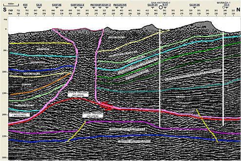 Profil sismique interprété du diapir de Salinas de Añana, pays basque espagnol