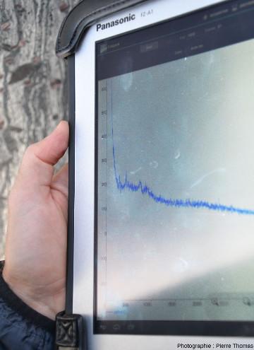 Vérification sur le terrain avec une tablette qu'un spectre a bien été enregistré et qu'il a une qualité suffisante pour être exploité ultérieurement