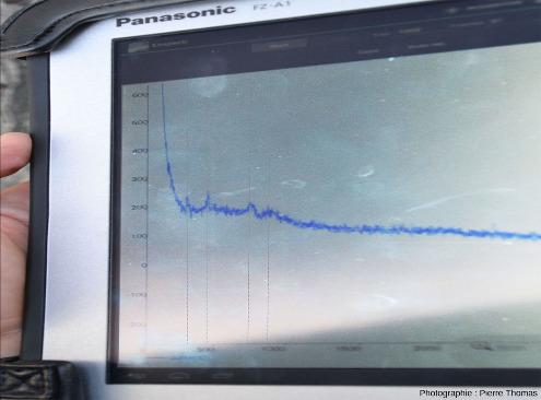 Mesure approximative sur le terrain des nombres d'onde des principaux pics (ici 300, 475, 750 et 900cm-1)