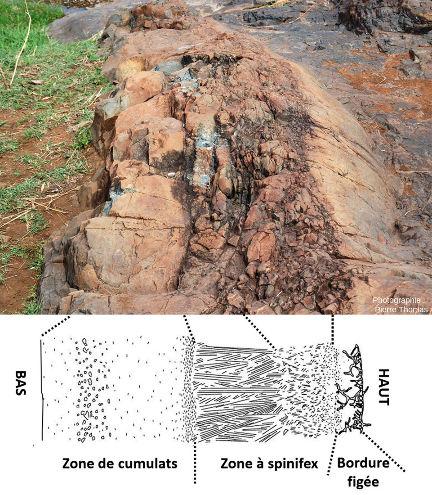 Zoom sur le sixième inférieur gauche de l'image précédente, qui correspondrait à la section d'une coulée (verticalisée) de komatiite