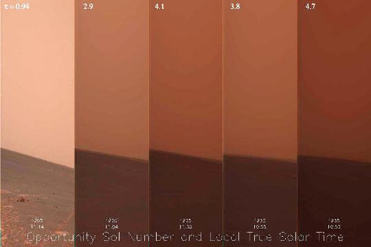 Cinq images prises par le robot Opportunity pendant la première moitié d'une tempête globale, respectivement les 14 et 30 juin, 5, 13 et 15 juillet 2007