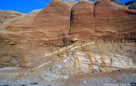 Discordance entre des sédiments quaternaires horizontaux et des micaschistes paléozoïques, plage de la Mine d'or, Pénestin (Morbihan)