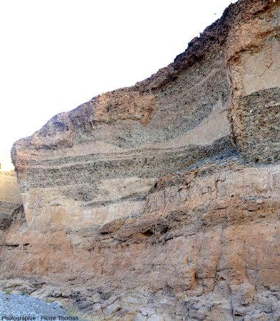 Vue d'ensemble d'un autre segment de la paroi du canyon de Sesriem (Namibie)