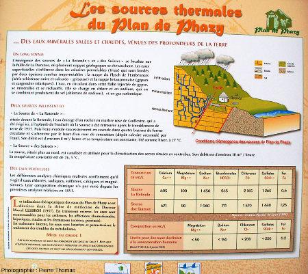Panneau exposant la géologie du site des sources du Plan de Phazy, Hautes-Alpes