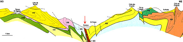 Coupe géologique située à une dizaine de km au Nord de Plan de Phazy (Hautes-Alpes)