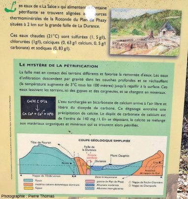 Panneau expliquant aux touristes la géologie de la source de Réotier (Hautes-Alpes)