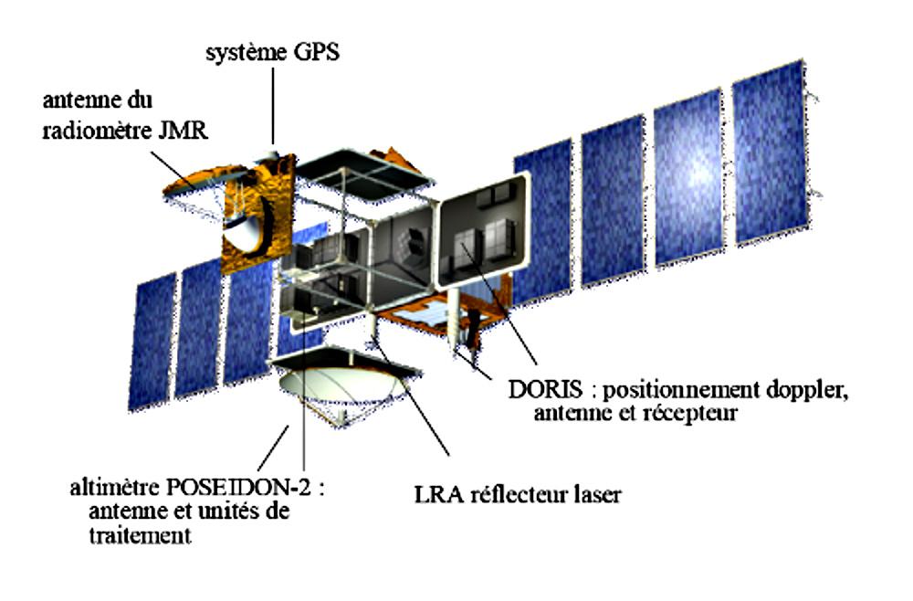 radar passage a niveau