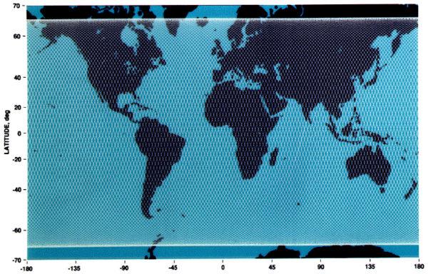 Traces au sol du satellite altimétrique sur le cycle de 10jours