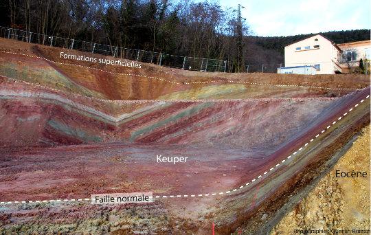 Vue générale de l'excavation, Keuper et Éocène