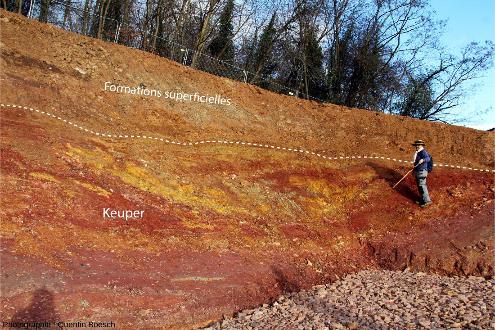 Photographie de l'affleurement, formations superficielles recouvrant le Keuper
