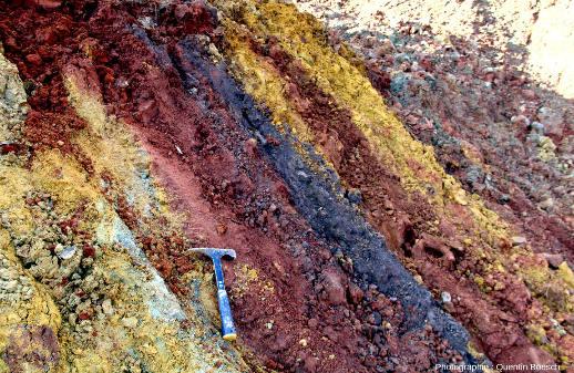 Détail des couleurs des marnes et des argiles