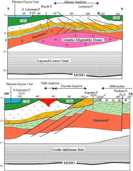 Profils sismiques acquis par le programme GéoFrance 3D dans le Sud Limousin à travers l'antiforme de Meuzac et la faille d'Argentat suggérant la présence de migmatites sous-jacentes
