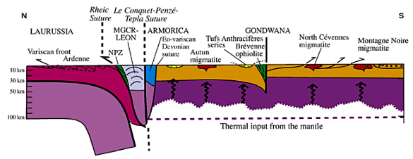 """Coupe interprétative à l'échelle lithosphérique d'un profil Ardennes-Montagne Noire avec transfert du flux de chaleur de l'asthénosphère vers la croûte par """"érosion convective"""""""