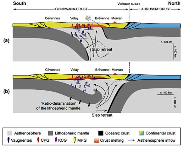 Coupes interprétatives à l'échelle lithosphérique d'un profil Ardennes-Montagne Noire avec transfert du flux de chaleur de l'asthénosphère vers la croûte par retrait du panneau plongeant