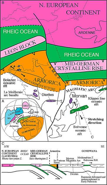 Interprétation géodynamique en carte et en coupe montrant la formation de l'arc du Morvan (ou de la Somme) et le bassin d'arrière-arc de la Brévenne lors de la fermeture de l'océan Rhéïque par subduction vers le Sud, sous le Gondwana