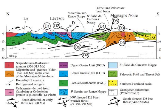 Coupe du Sud-Est du Massif Central, de la vallée du Lot à la Montagne Noire montrant l'architecture globale résultant des trois déformations (D1, D2, D3) compressives et la phase extensive D5