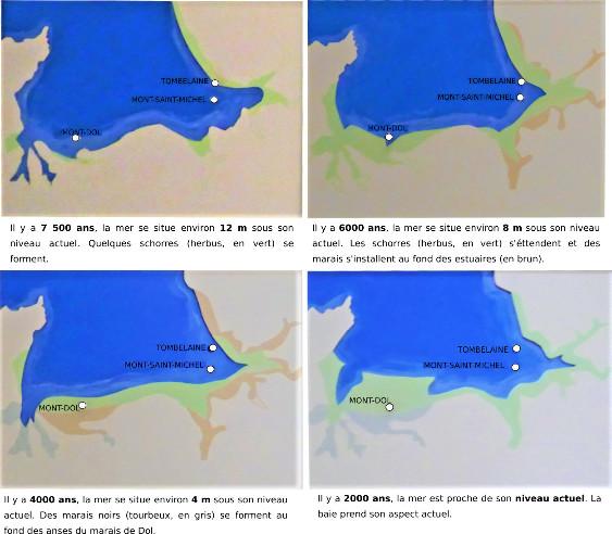 Évolution du trait de côte au cours des 7ª500 dernières années résultant d'un équilibre entre montée du niveau marin et progradation sédimentaire