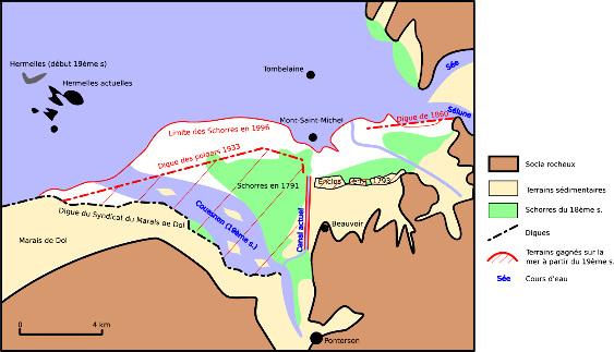 Profil de la rive Sud de la baie au début du XIXe siècle et conquêtes sur la mer