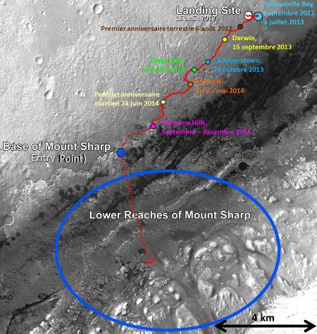 Carte du trajet effectué par Curiosity pendant les années 2012 à 2014 (trait rouge continu) et du trajet restant à faire avant d'atteindre sa cible, la base et les flancs du Mont Sharp