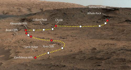 Trajet prévu de Curiosity dans Pahrump Hills depuis la base, Confidence Hills, jusqu'à Whale Rock