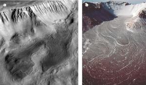 Comparaison entre un glacier martien au pied de la falaise d'Olympus Mons et un glacier terrestre