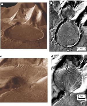 Vues verticales et obliques du système glaciaire martien