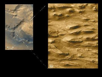Les dépôts stratifiés de Candor Chasma, ramification de Valles Marineris