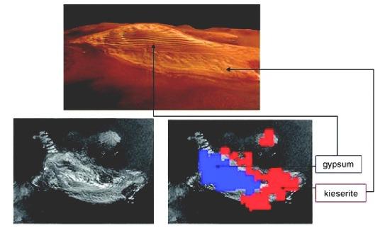 Détail interne à Valles Marineris, Mars
