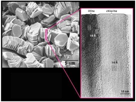 Structure «en plaquettes» des argiles