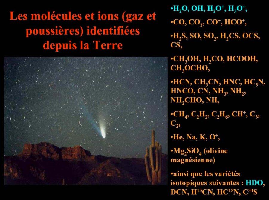 Liste des molécules identifiées dans les queues cométaires depuis la Terre