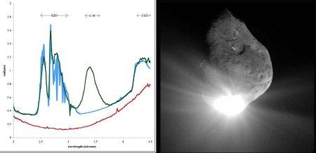 Impact de la sonde Deep Impact sur la comète Temple1