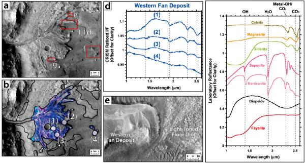 Imagerie orbitale et analyse spectroscopique du delta du cratère Jezero