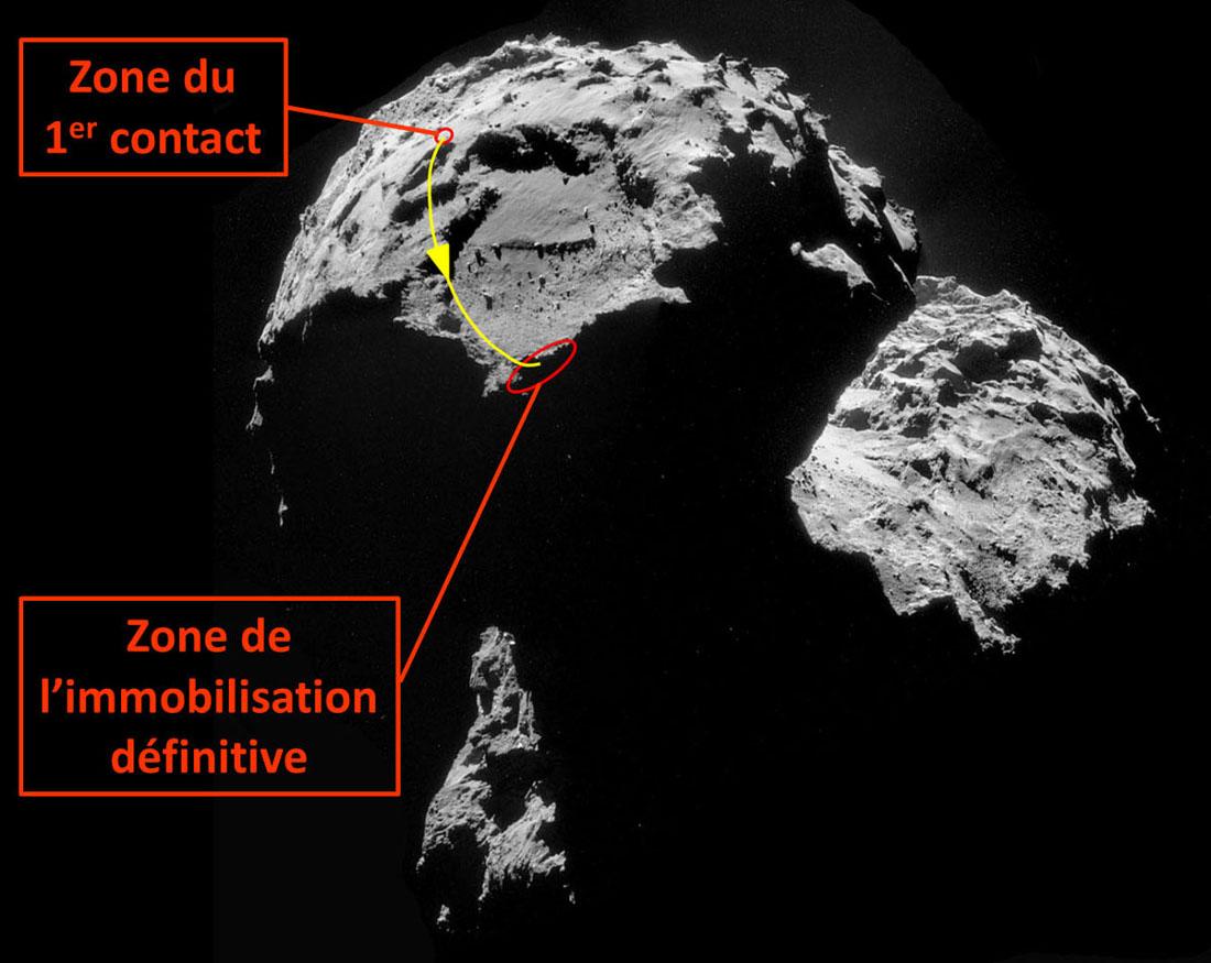 Positions de la zone du premier contact et de la zone d'immobilisation définitive de Philae près d'Hatmehit sur ma comète Chury