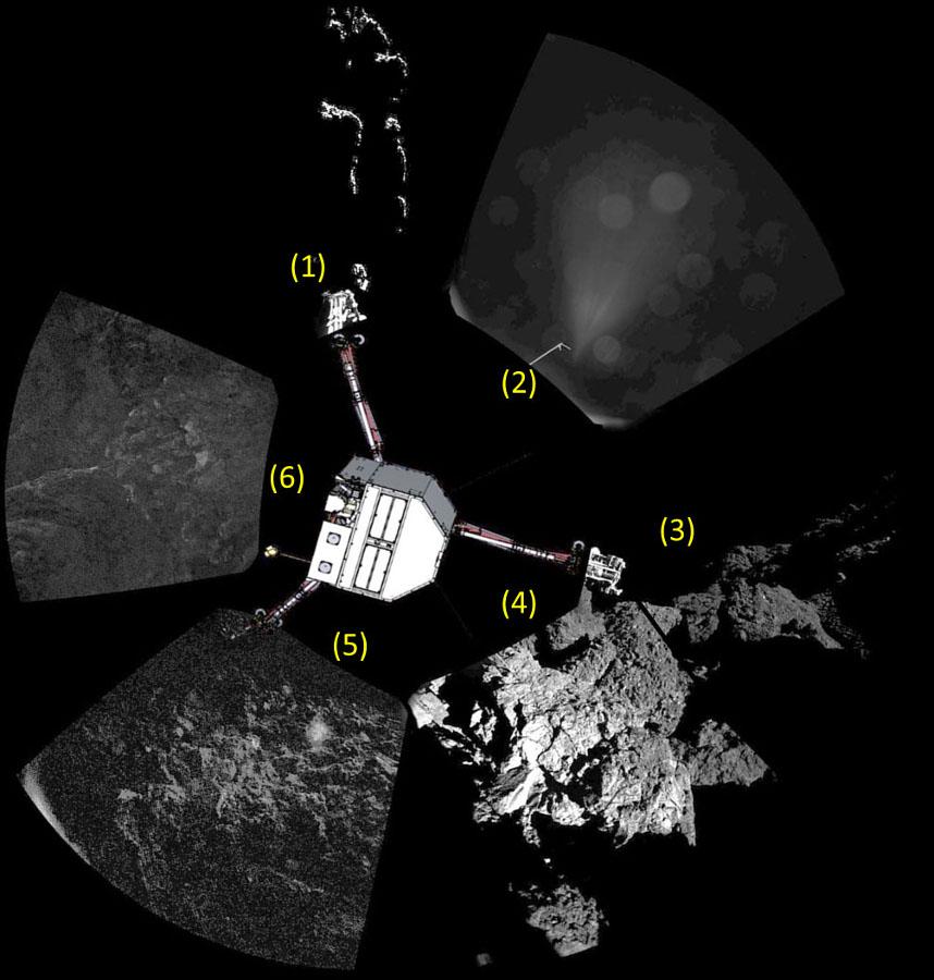 Schéma montrant la position de Philae, couché sur le flanc, et l'orientation des 6 images prises par les caméras CIVA