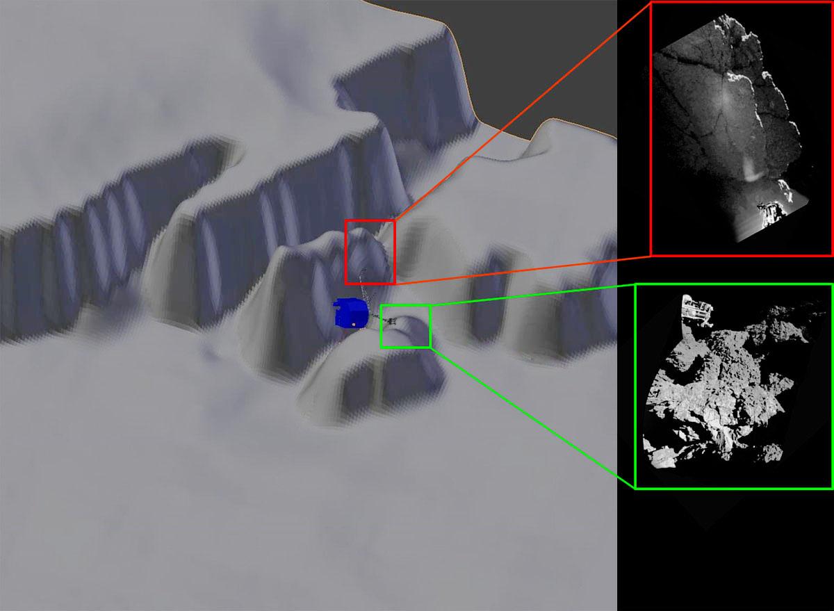 Schéma résumant la position des deux parois photographiées par Philae