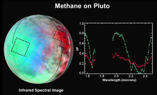 Études spectrales effectuées durant l'approche de Pluton par New Horizons