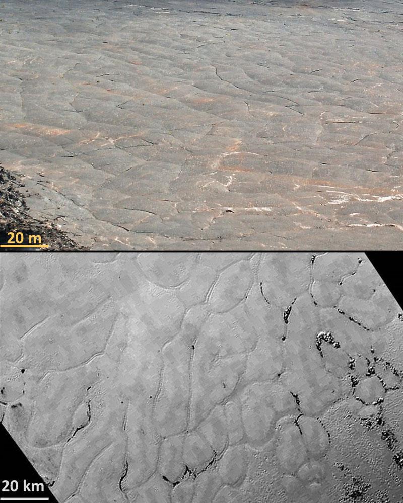 Comparaison entre la surface d'un lac de lave et la structure en polygones de Sputnik Planum