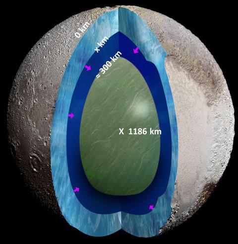 Modèle probable de la structure interne de Pluton