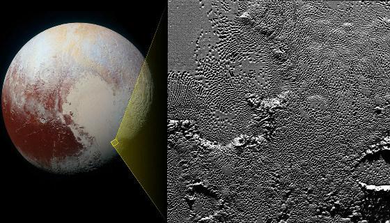 Puits affectant la région Sud-Sud-Est de Sputnik Planitia, Pluton