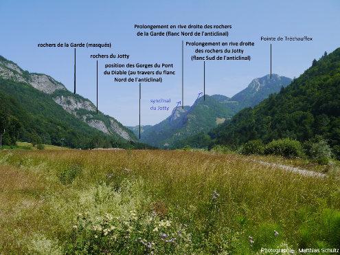 Vue interprétée de la vallée de la Dranse de Morzine quelques kilomètres en amont des Gorges du Pont du Diable