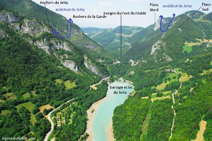 Vue aérienne interprétée de la vallée de la Dranse de Morzine depuis l'amont des Gorges du Pont du Diable
